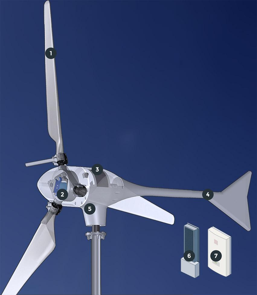 caracteristiques enair E70 - Turbines éoliennes E70 PRO - Turbines éoliennes E70 PRO
